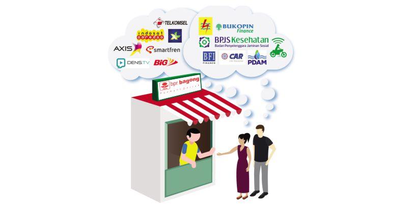 Pengertian Bisnis Online PPOB Indonesia Dan Mekanisme Kerjanya